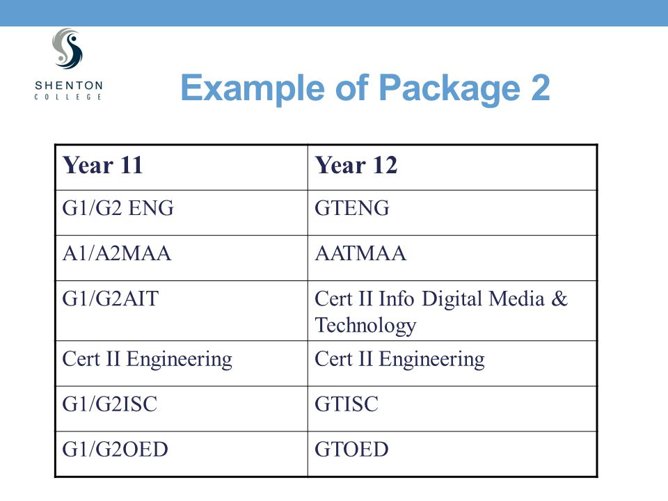 Example of Package 2 Year 11 Year 12 G1/G2 ENG GTENG A1/A2MAA AATMAA