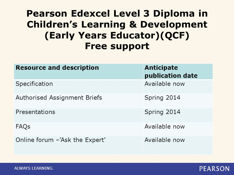 Pearson Edexcel Level 3 Diploma in Children's Learning & Development (Early Years Educator)(QCF) Free support