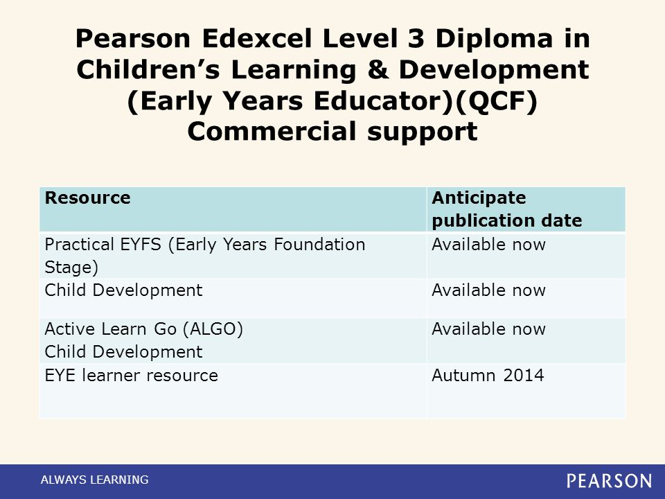 Pearson Edexcel Level 3 Diploma in Children's Learning & Development (Early Years Educator)(QCF) Commercial support