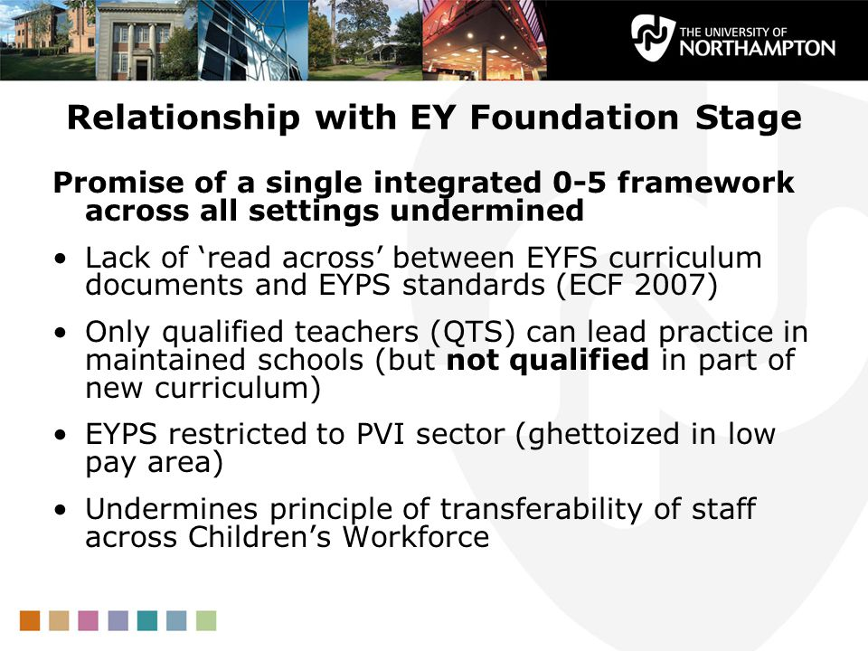 Relationship with EY Foundation Stage