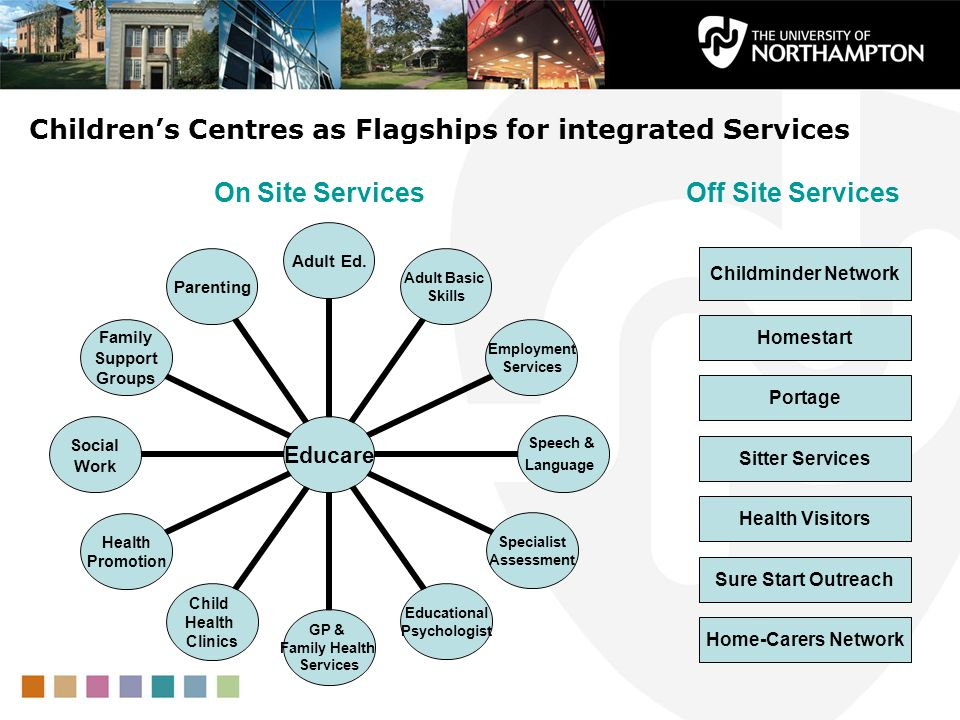 Children's Centres as Flagships for integrated Services