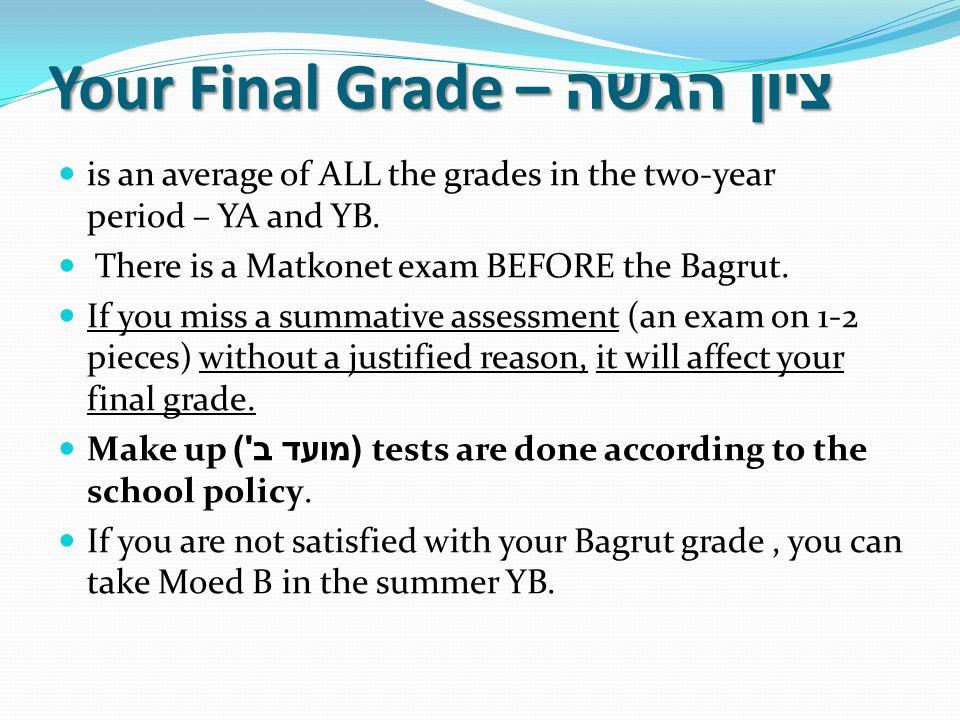 Your Final Grade – ציון הגשה