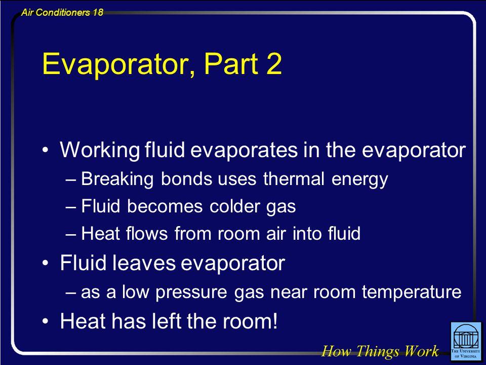 Evaporator, Part 2 Working fluid evaporates in the evaporator