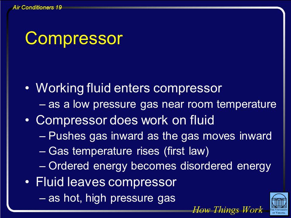 Compressor Working fluid enters compressor
