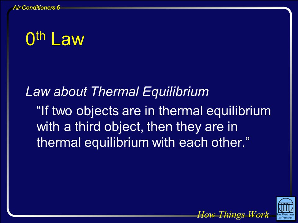 0th Law Law about Thermal Equilibrium