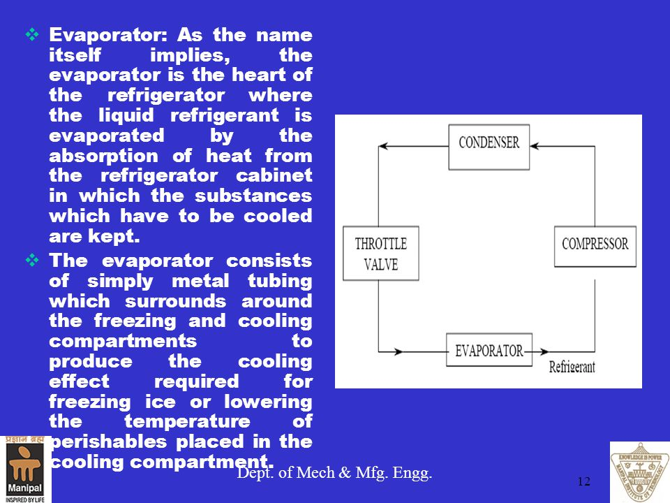 Evaporator: As the name itself implies, the evaporator is the heart of the refrigerator where the liquid refrigerant is evaporated by the absorption of heat from the refrigerator cabinet in which the substances which have to be cooled are kept.