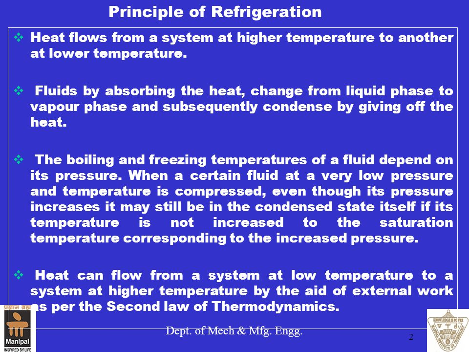 Principle of Refrigeration