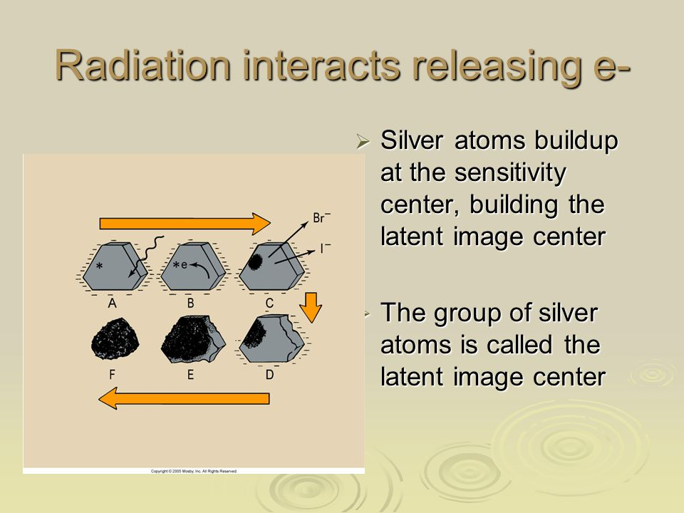 Radiation interacts releasing e-