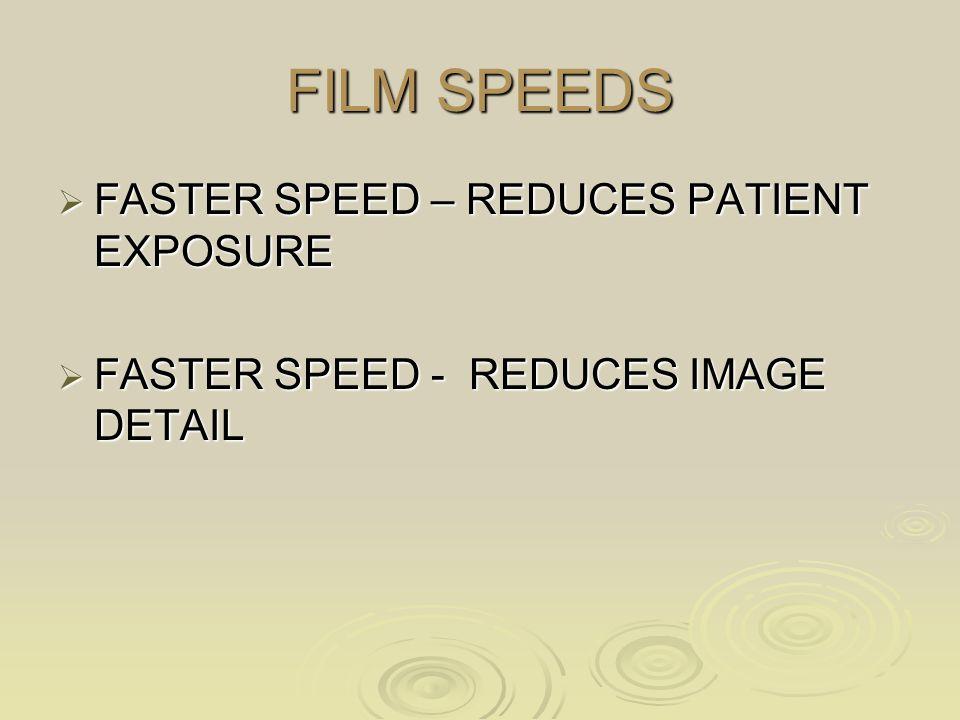 FILM SPEEDS FASTER SPEED – REDUCES PATIENT EXPOSURE