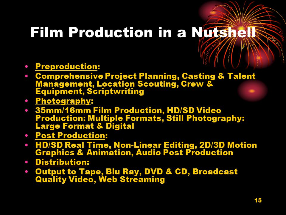 Film Production in a Nutshell