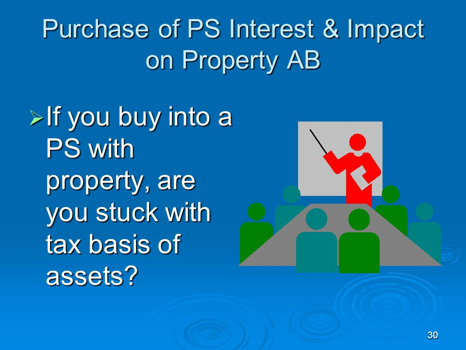 Purchase of PS Interest & Impact on Property AB