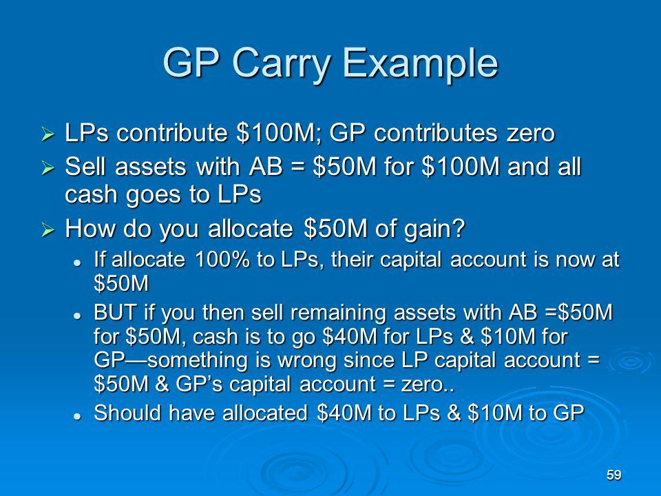 GP Carry Example LPs contribute $100M; GP contributes zero