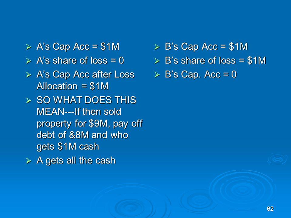 A's Cap Acc = $1M A's share of loss = 0. A's Cap Acc after Loss Allocation = $1M.