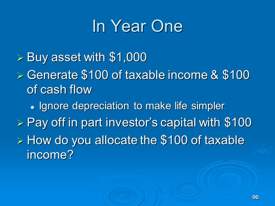 In Year One Buy asset with $1,000