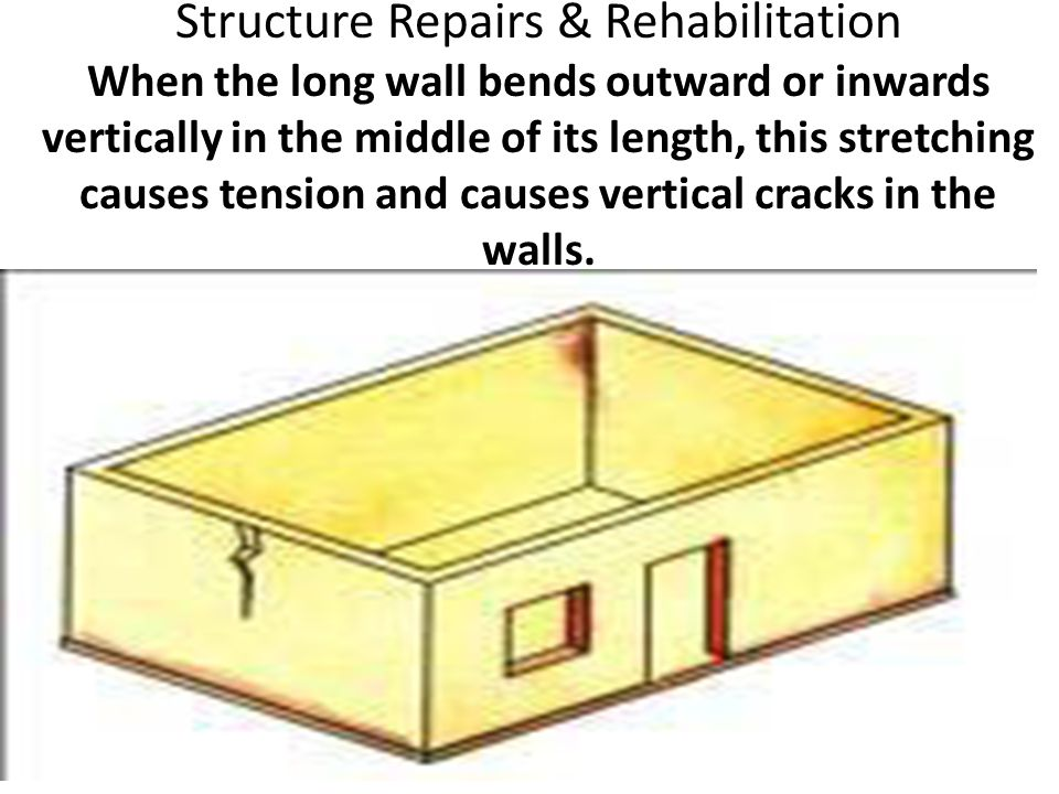 Structure Repairs & Rehabilitation When the long wall bends outward or inwards vertically in the middle of its length, this stretching causes tension and causes vertical cracks in the walls.