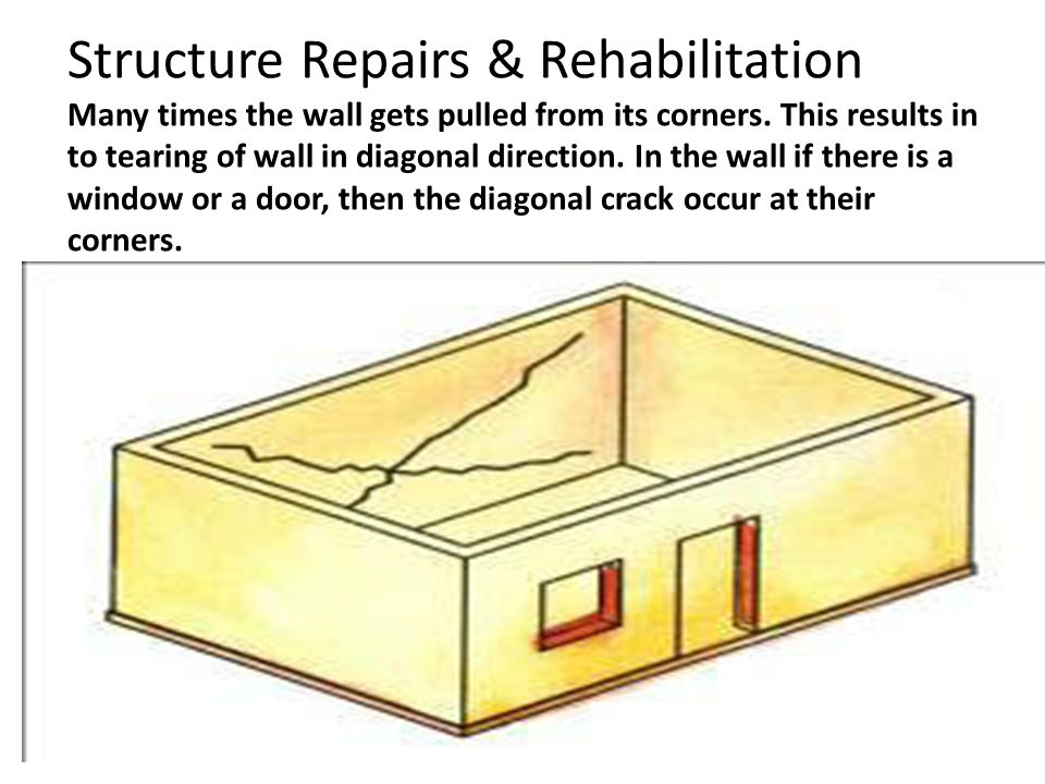 Structure Repairs & Rehabilitation Many times the wall gets pulled from its corners.