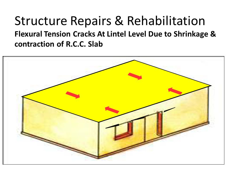 Structure Repairs & Rehabilitation Flexural Tension Cracks At Lintel Level Due to Shrinkage & contraction of R.C.C.