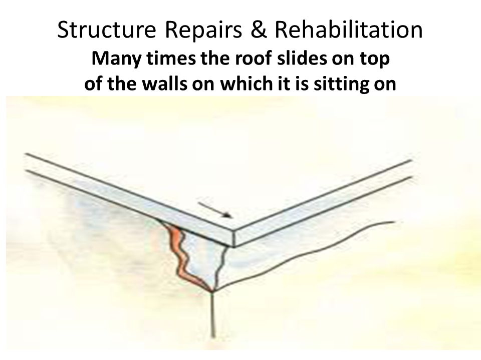 Structure Repairs & Rehabilitation Many times the roof slides on top of the walls on which it is sitting on