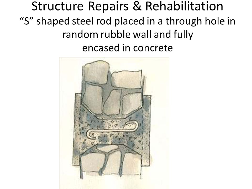 Structure Repairs & Rehabilitation S shaped steel rod placed in a through hole in random rubble wall and fully encased in concrete