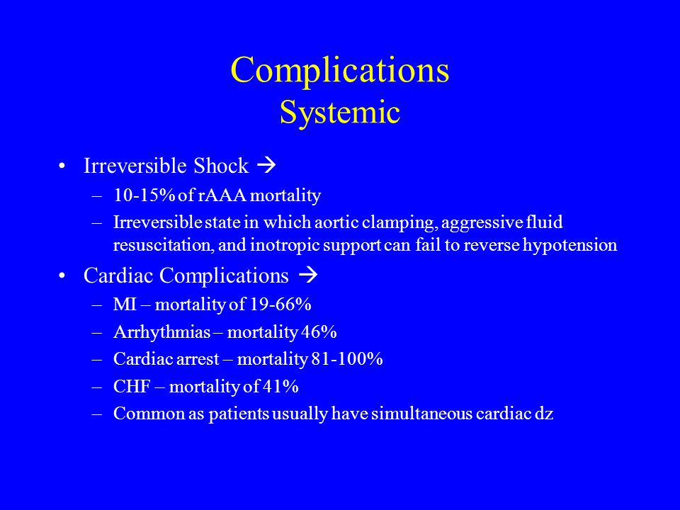 Complications Systemic