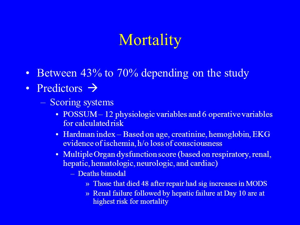 Mortality Between 43% to 70% depending on the study Predictors 