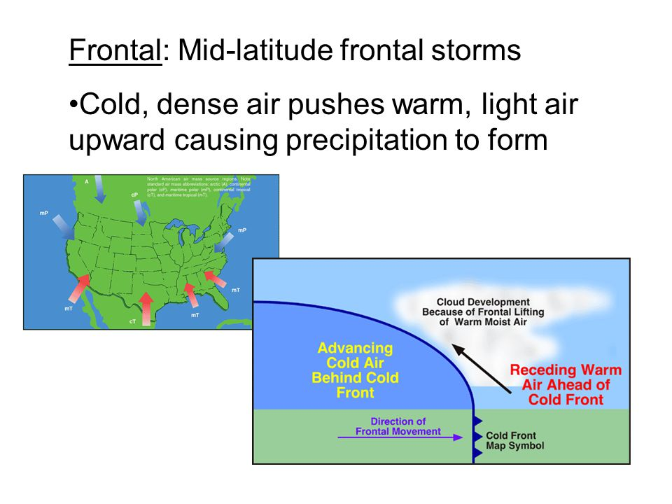 Frontal: Mid-latitude frontal storms