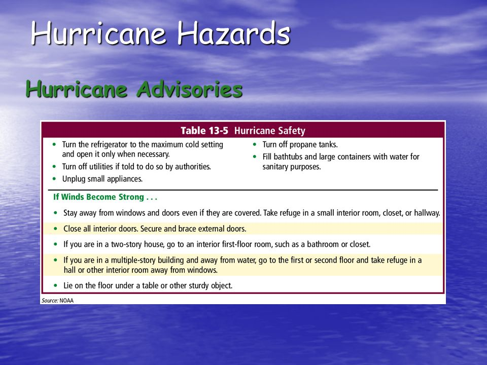 Hurricane Hazards Hurricane Advisories