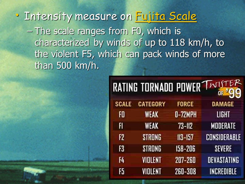Intensity measure on Fujita Scale