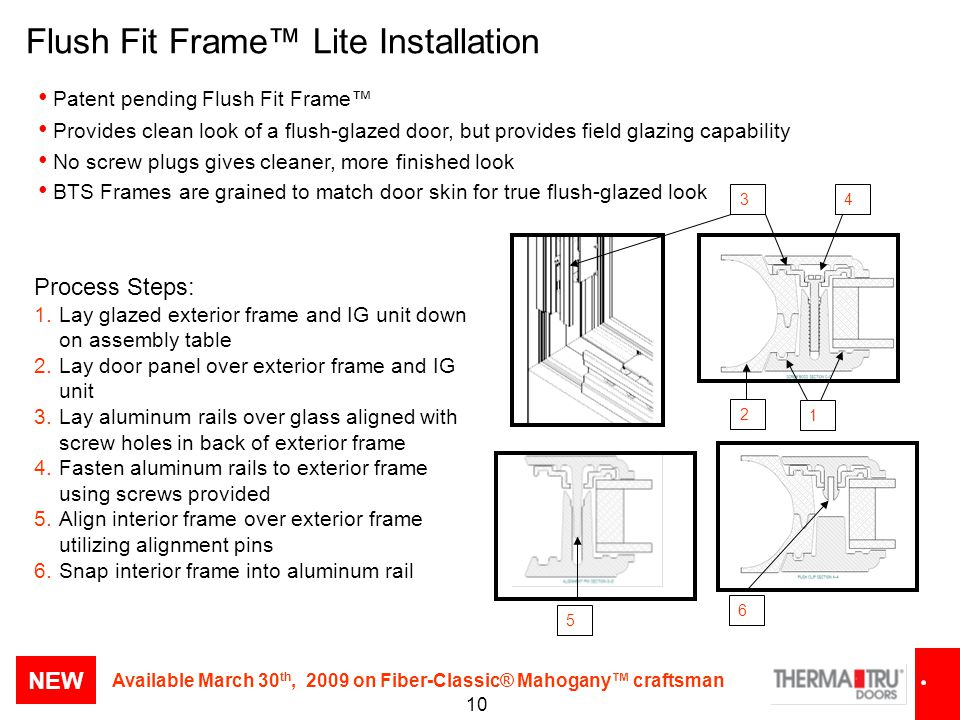 Flush Fit Frame™ Lite Installation