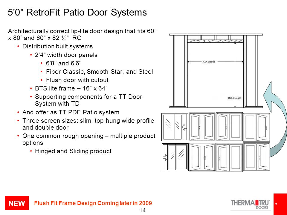 5 0 RetroFit Patio Door Systems