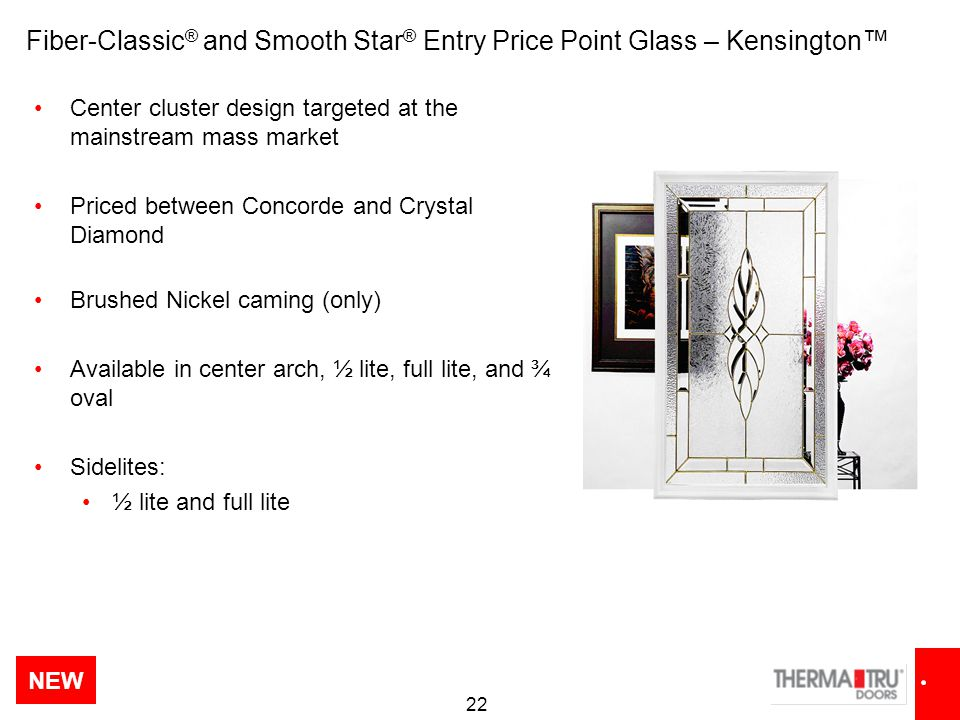 Fiber-Classic® and Smooth Star® Entry Price Point Glass – Kensington™