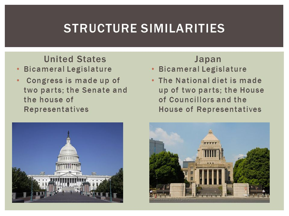 Structure Similarities