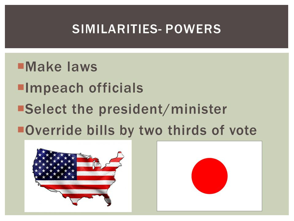 Select the president/minister Override bills by two thirds of vote
