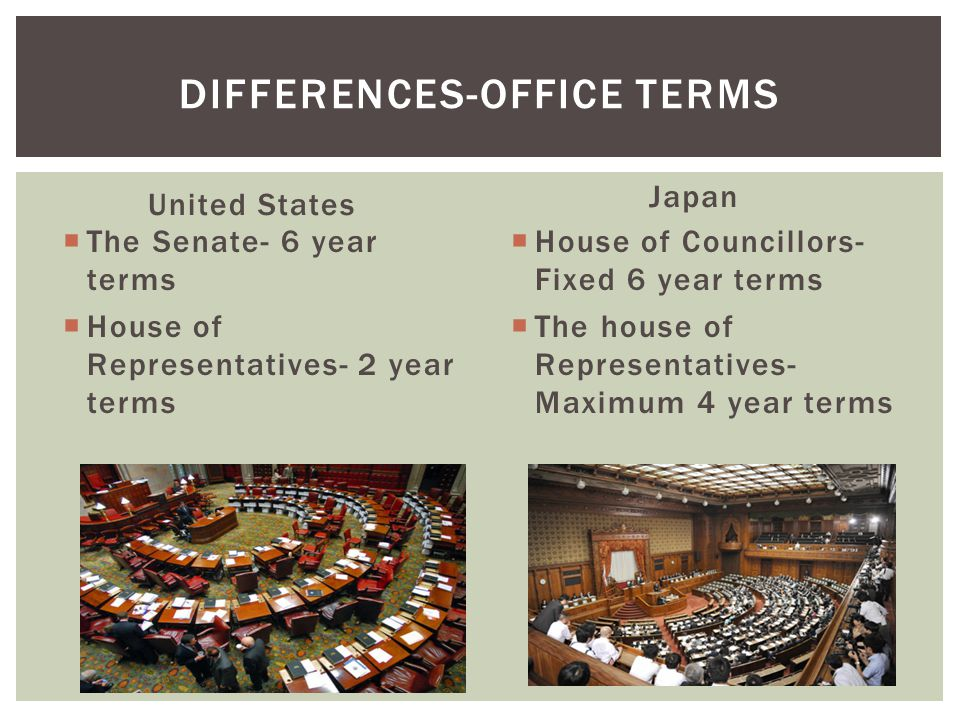 Differences-Office terms