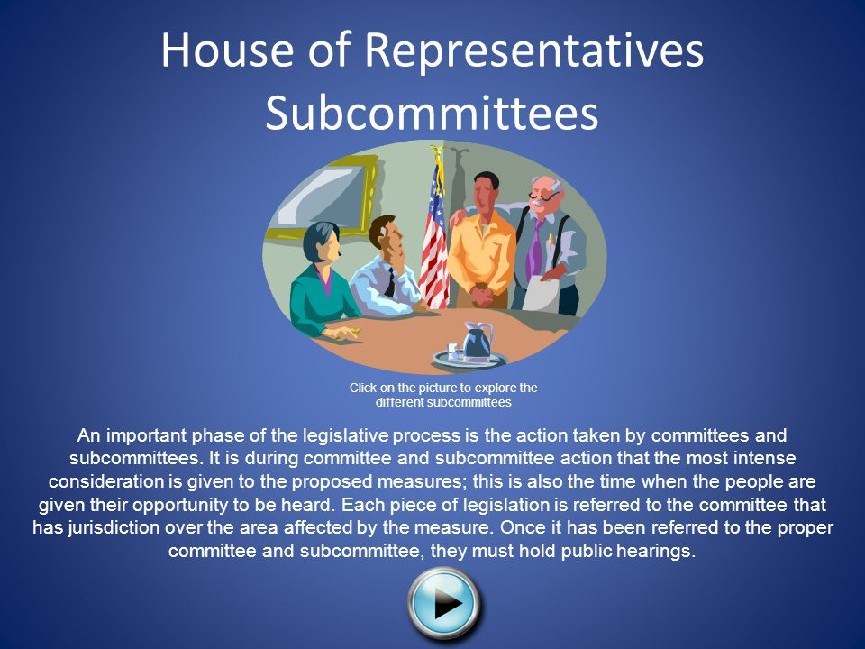 House of Representatives Subcommittees