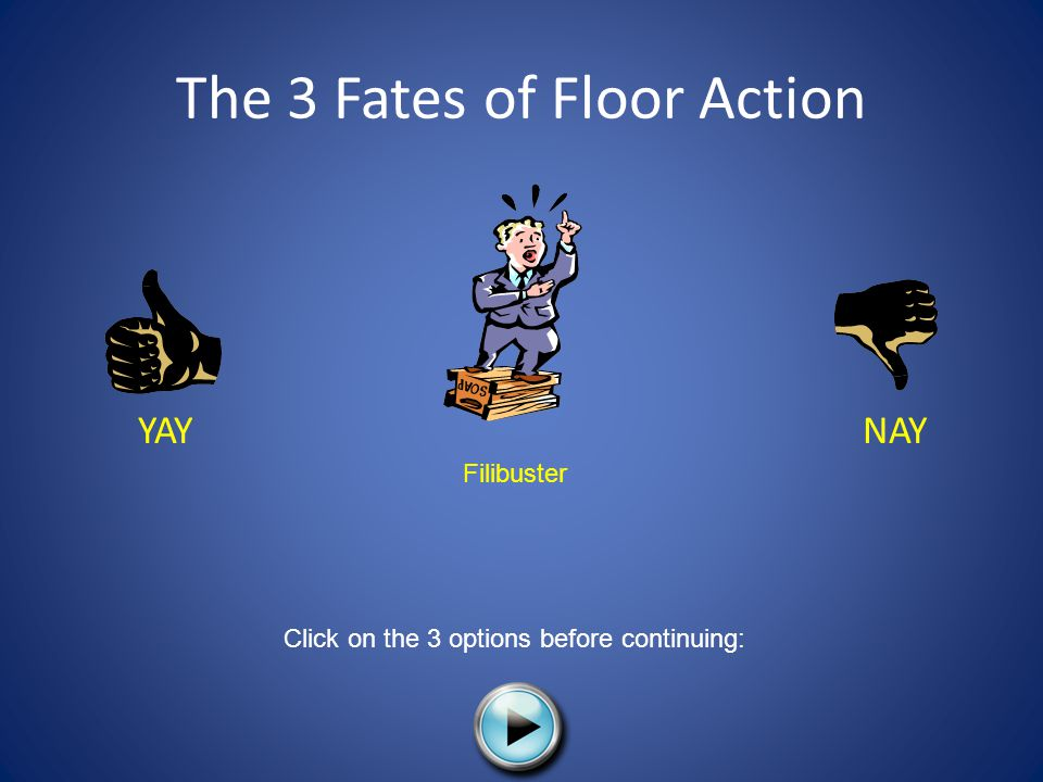 The 3 Fates of Floor Action