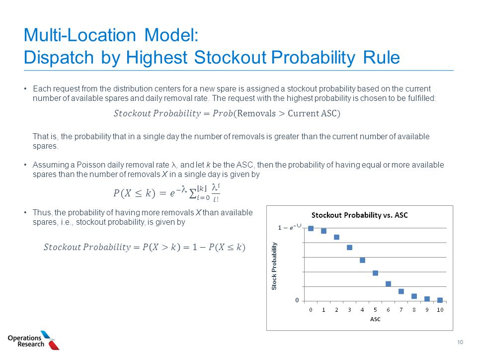 Multi-Location Model: Dispatch by Highest Stockout Probability Rule