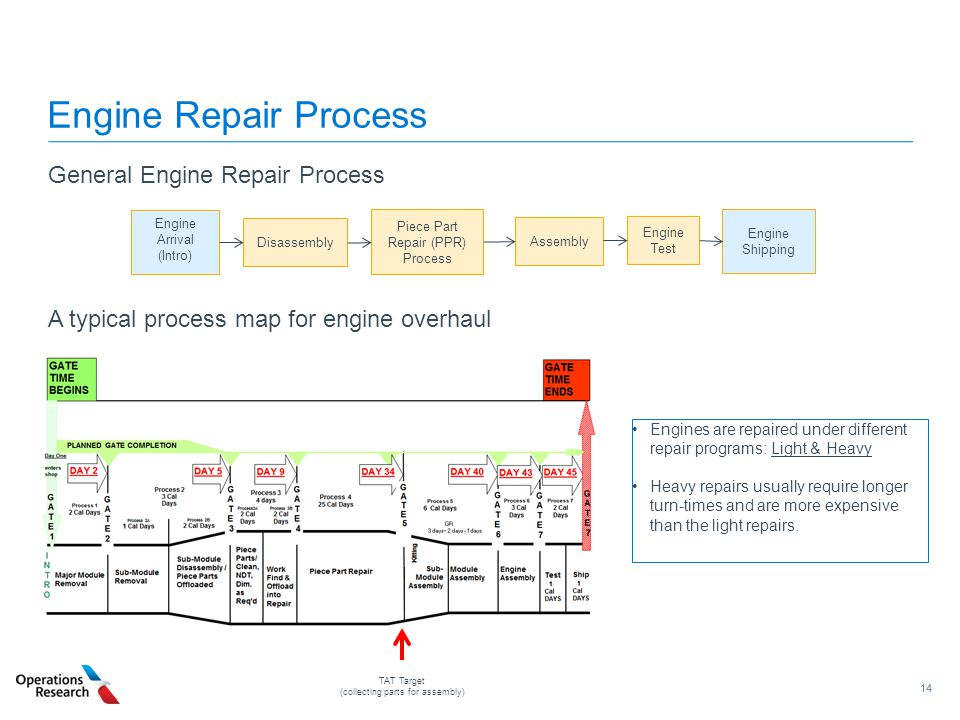 Engine Repair Process General Engine Repair Process A typical process map for engine overhaul Engine Arrival (Intro)