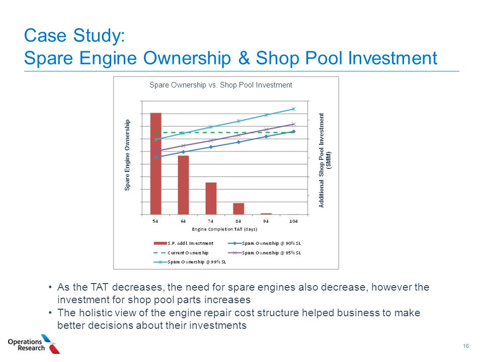 Case Study: Spare Engine Ownership & Shop Pool Investment