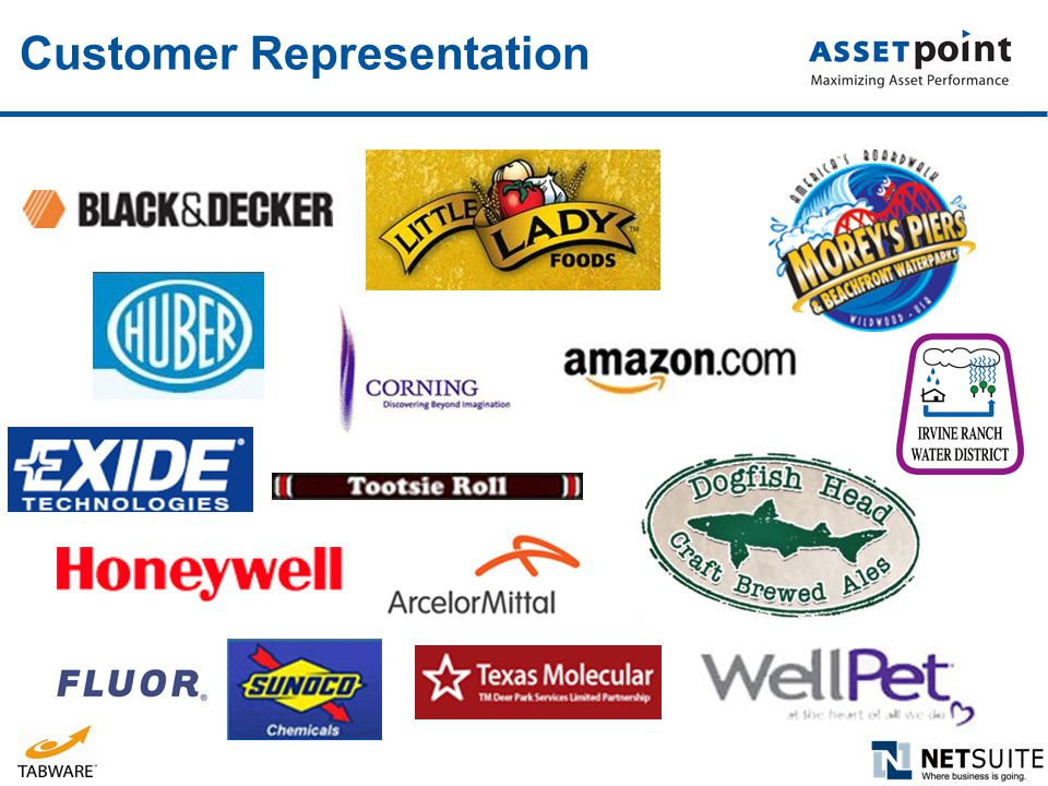 Customer Representation