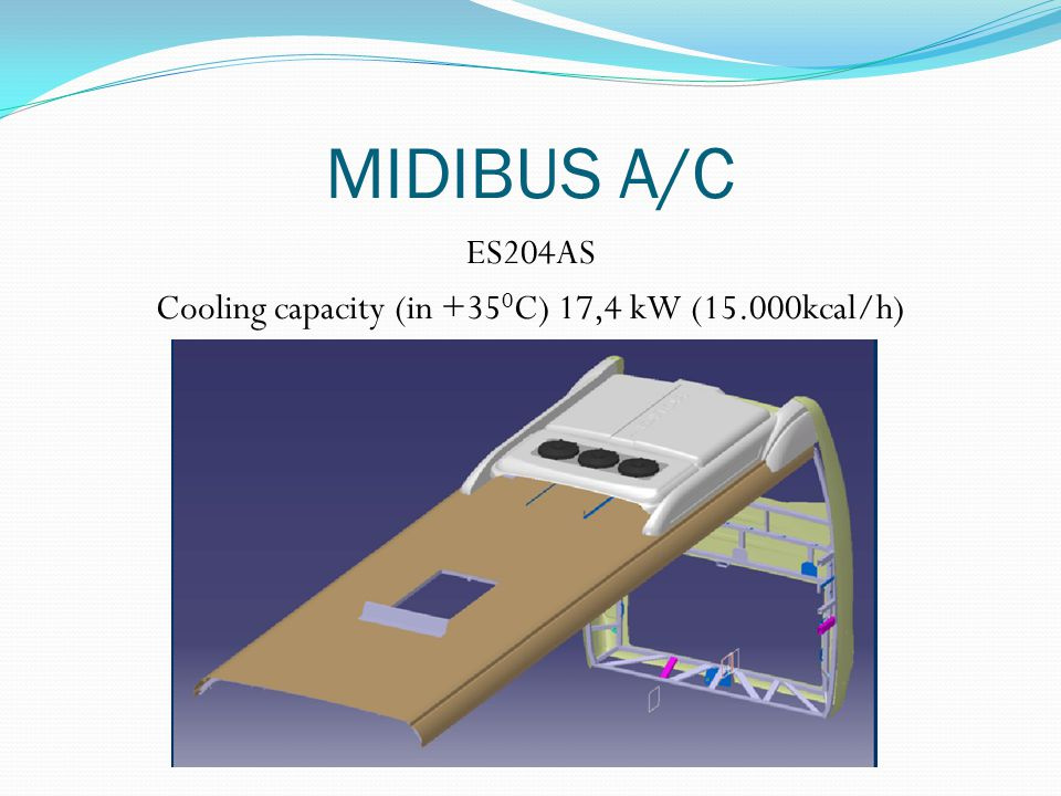 ES204AS Cooling capacity (in +350C) 17,4 kW (15.000kcal/h)