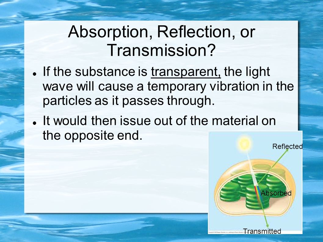 Absorption, Reflection, or Transmission