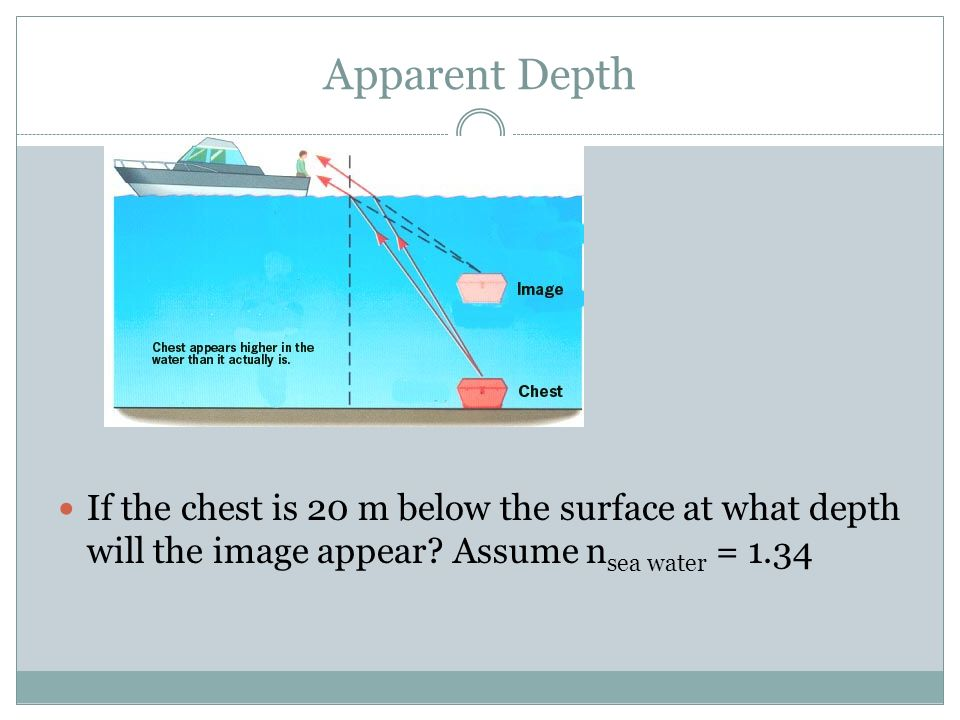 Apparent Depth If the chest is 20 m below the surface at what depth will the image appear.