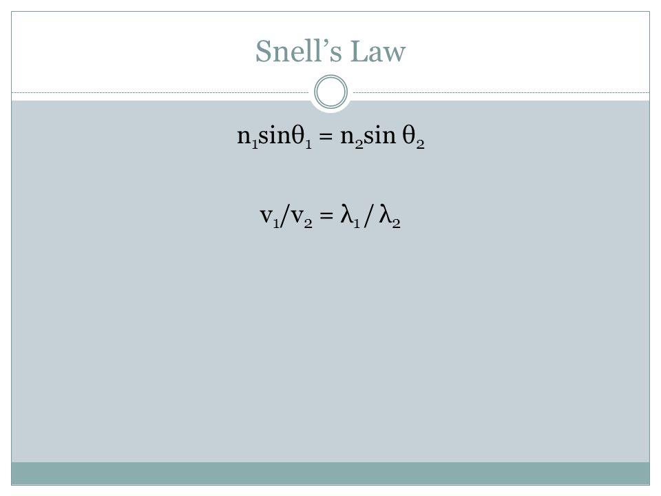 Snell's Law n1sinθ1 = n2sin θ2 v1/v2 = λ1 / λ2