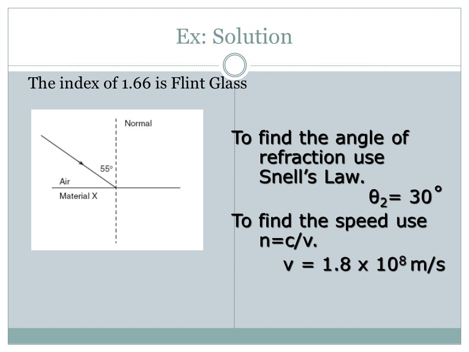 Ex: Solution To find the angle of refraction use Snell's Law. θ2= 30˚