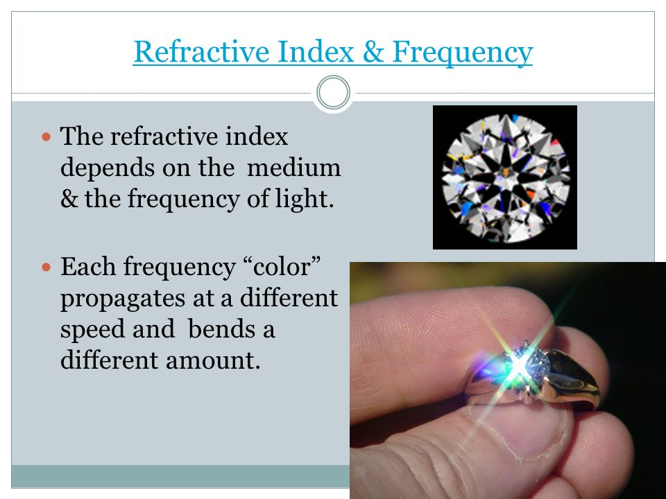 Refractive Index & Frequency