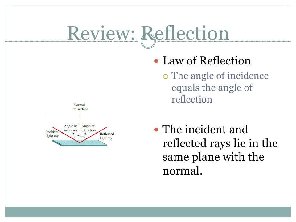 Review: Reflection Law of Reflection