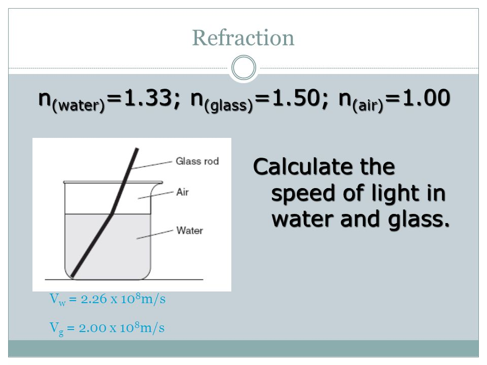 Refraction n(water)=1.33; n(glass)=1.50; n(air)=1.00