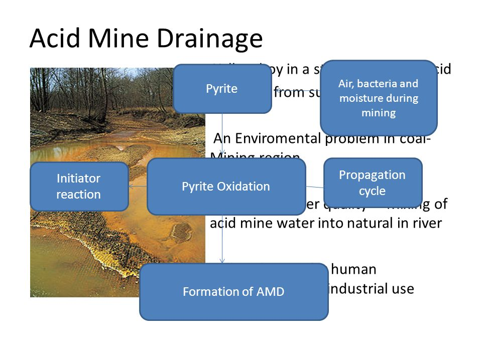 Air, bacteria and moisture during mining