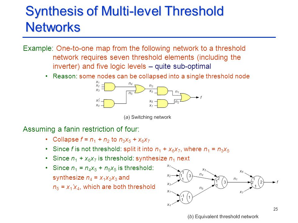 Synthesis of Multi-level Threshold Networks